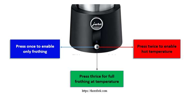 How to use of Jura Milk Frother